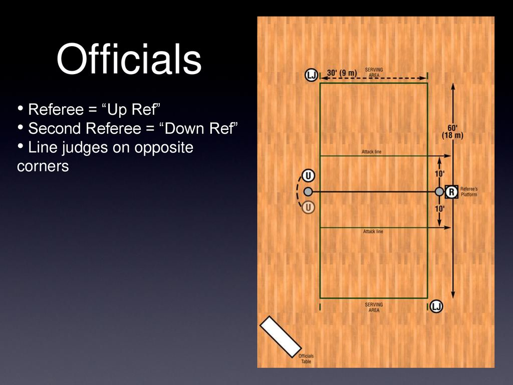 6 On 6 Volleyball Spring Ppt Download