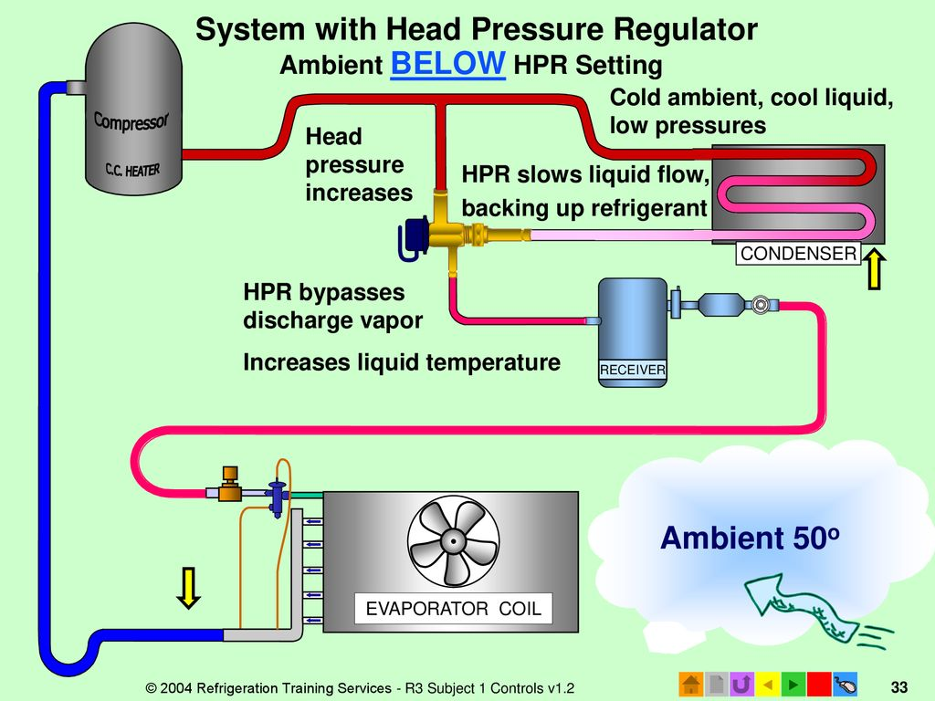 R3 Controls Valves Accessories Heat Pumps Ppt Download Receivers Refrigeration Wiring Diagrams Heated 33 System