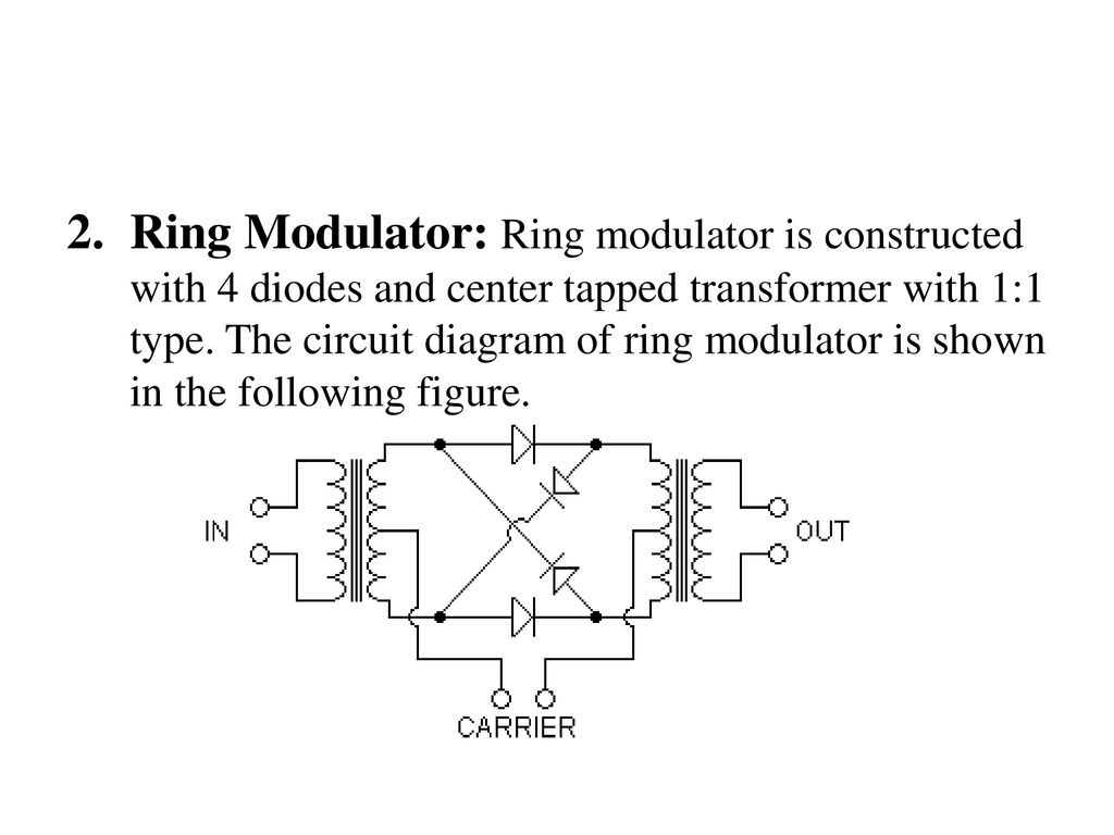 Analog And Digital Communicationnec 702 Ppt Download Booster Antenna Circuit 550khz To 1650khz 57 Ring