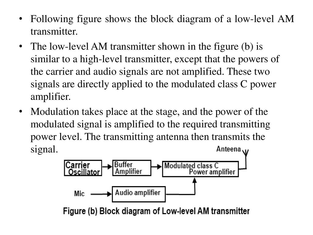 Analog And Digital Communicationnec 702 Ppt Download Block Diagram Of Audio Amplifier Following Figure Shows The A Low Level Am Transmitter