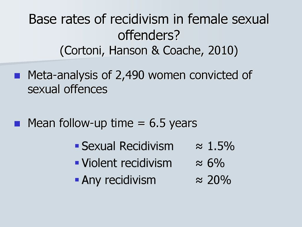 Recidivism of female sex offenders