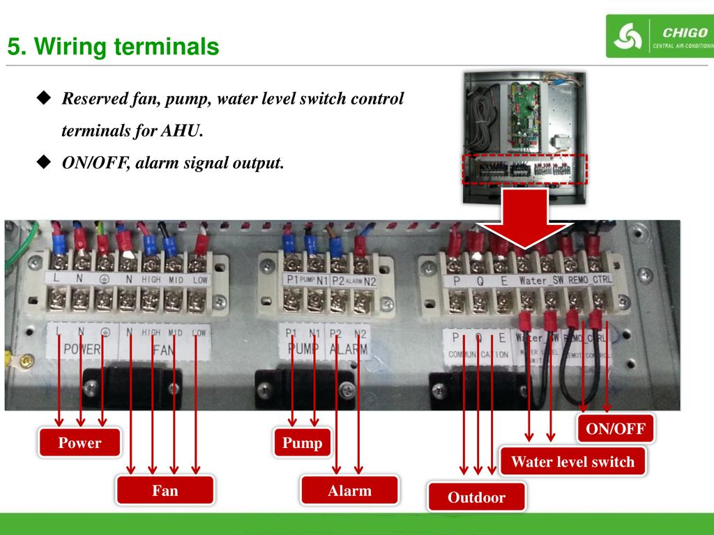 Ahu Connection Kit Ppt Download On Off Switch Control Wiring Terminals Reserved Fan Pump Water Level For