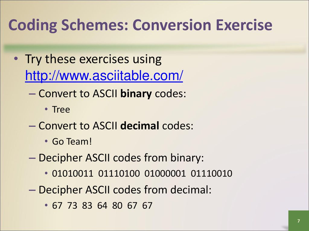 Coding Schemes And Number Systems Ppt Download