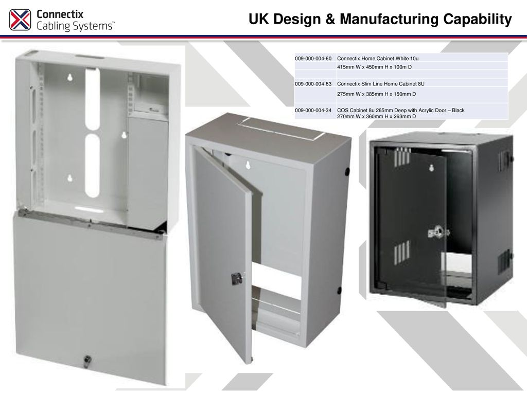 Connectix Cabling Systems Residential Solutions Ppt Download Structured Wiring Enclosure Uk Design Manufacturing Capability