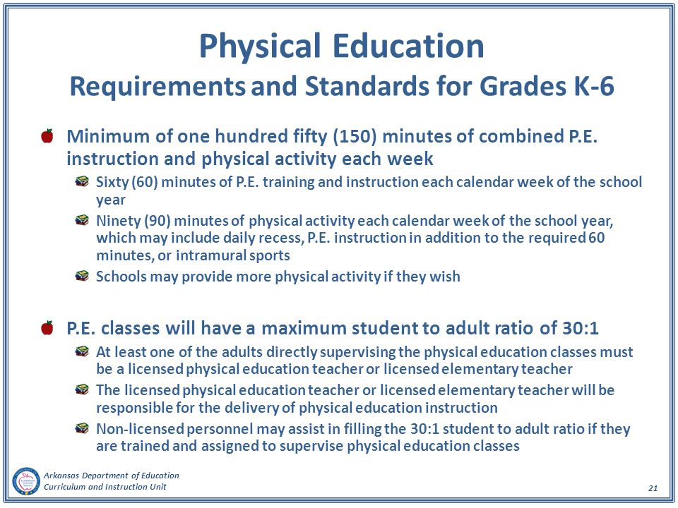 Physical Education Requirements and Standards for Grades K-6