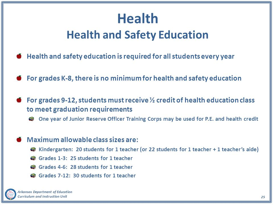 Health Health and Safety Education