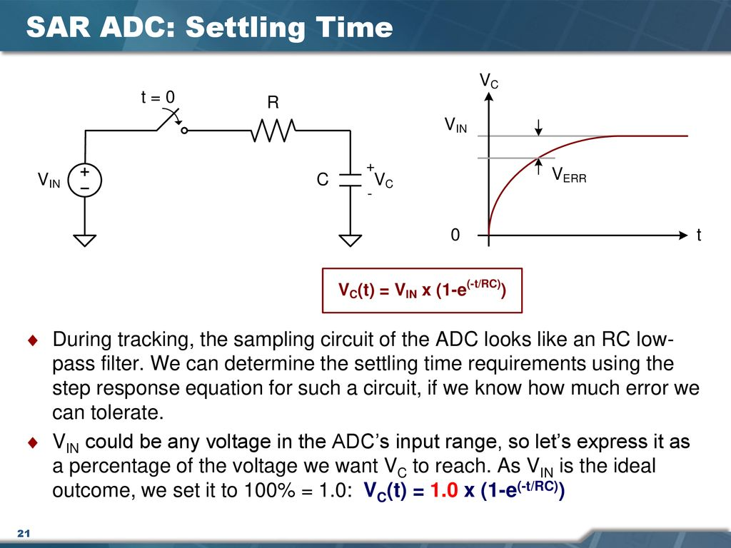 Understanding Analog Performance Specifications Ppt Download Step Voltage Input Rc Low Pass Filter Circuit 21 Sar Adc Settling Time During Tracking The Sampling Of Looks Like An