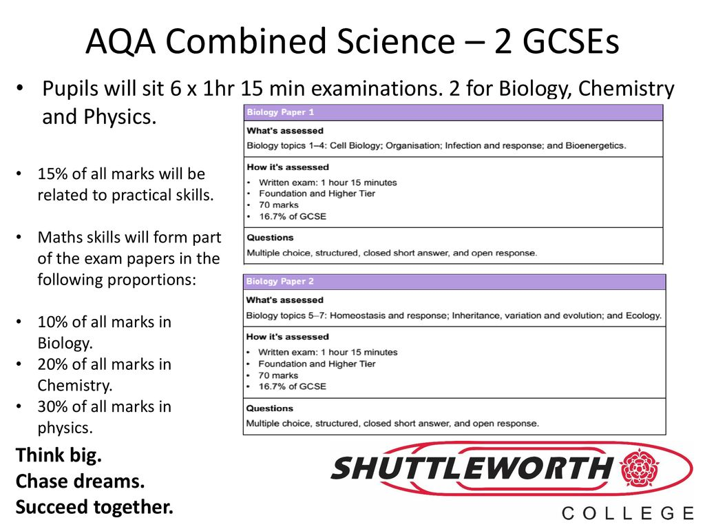 ALL OF AQA BIOLOGY 91 PAPER 2 IN 1 HOUR SCIENCE