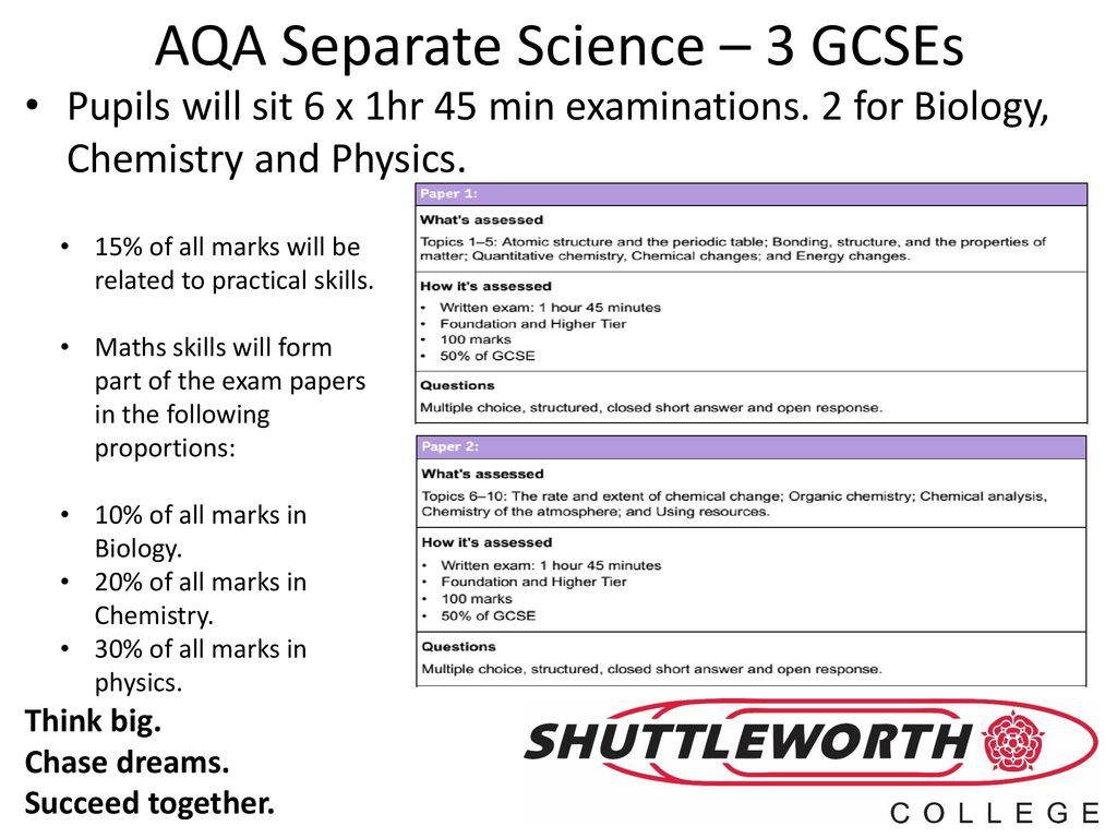 GCSE assessment information evening - ppt download