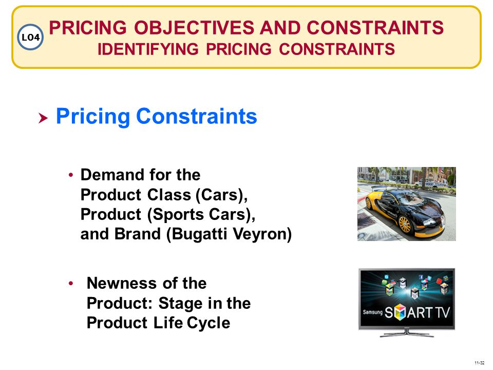 PRICING OBJECTIVES AND CONSTRAINTS IDENTIFYING PRICING CONSTRAINTS