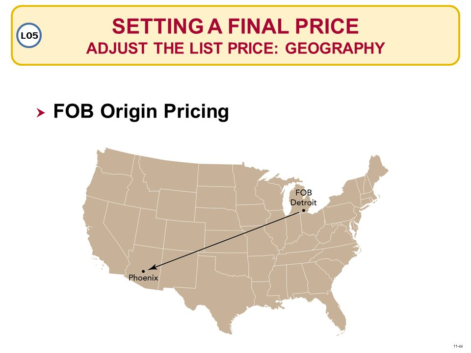 SETTING A FINAL PRICE ADJUST THE LIST PRICE: GEOGRAPHY