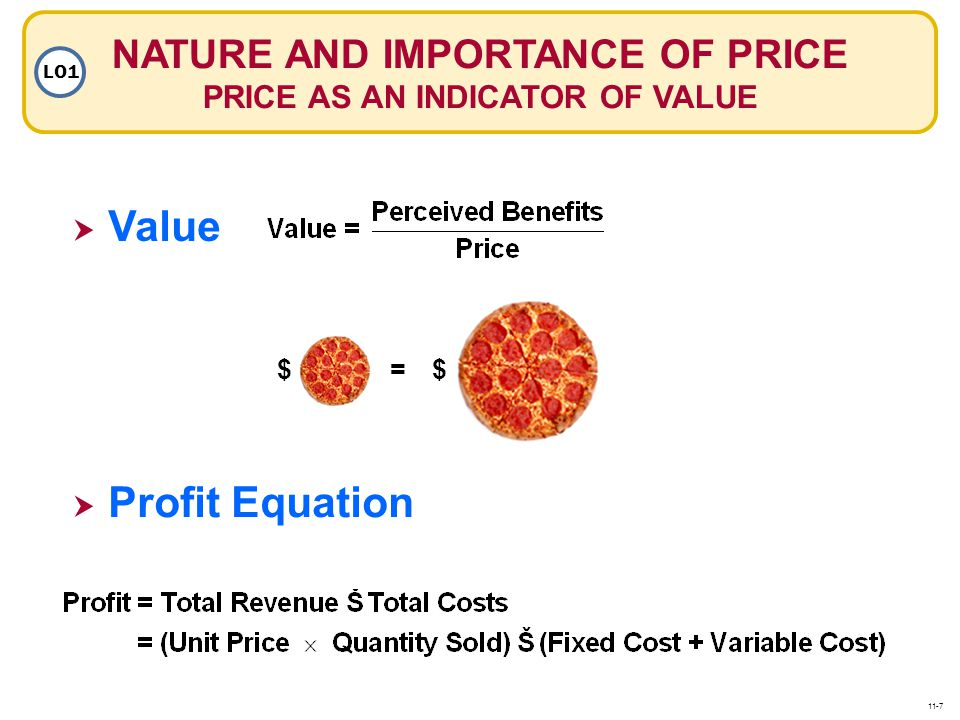 NATURE AND IMPORTANCE OF PRICE PRICE AS AN INDICATOR OF VALUE