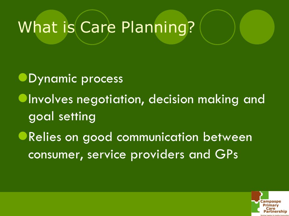 What is Care Planning Dynamic process