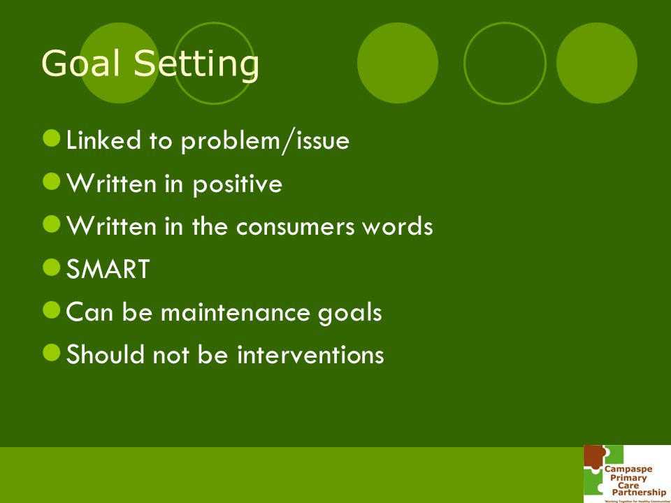 Goal Setting Linked to problem/issue Written in positive