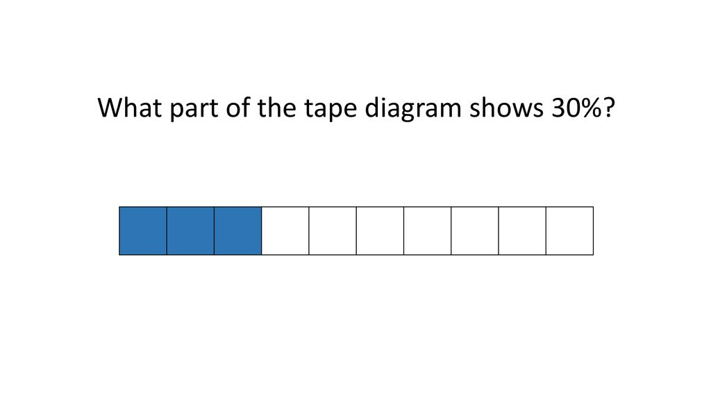 4 what part of the tape diagram