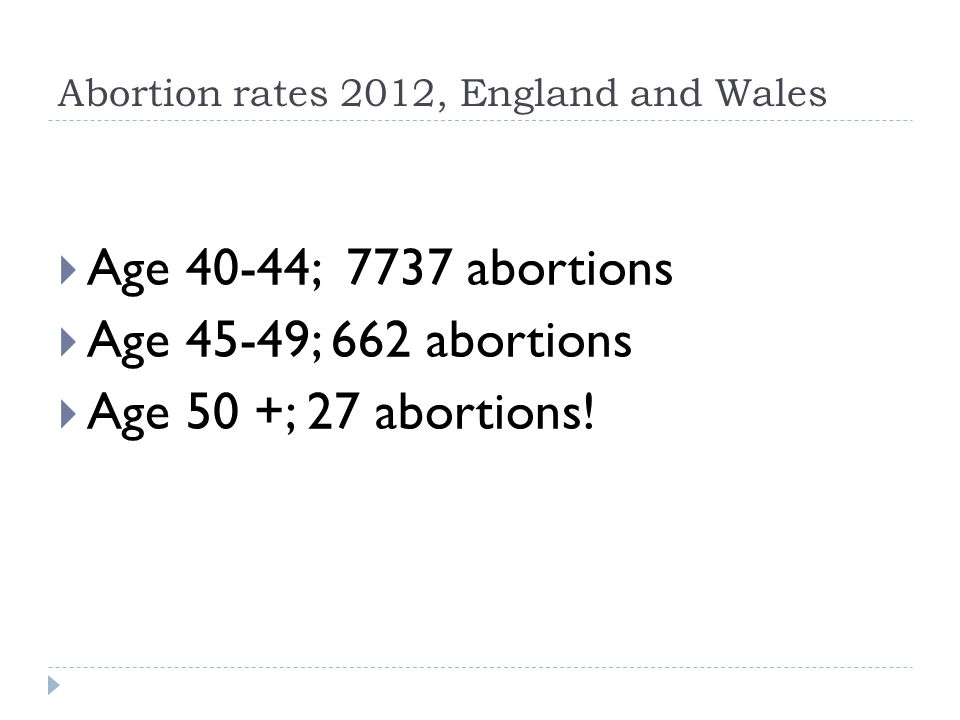 Abortion rates 2012, England and Wales
