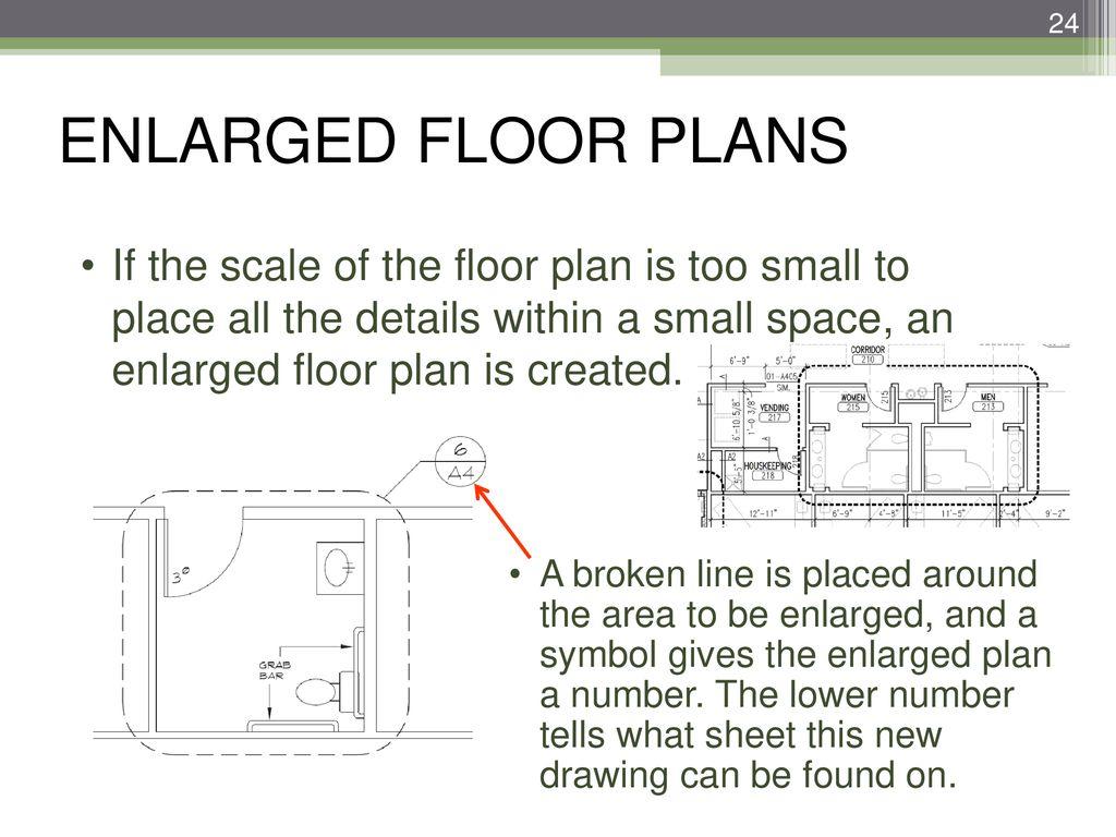 Floor Plans Chapter 7 Part Ppt Download