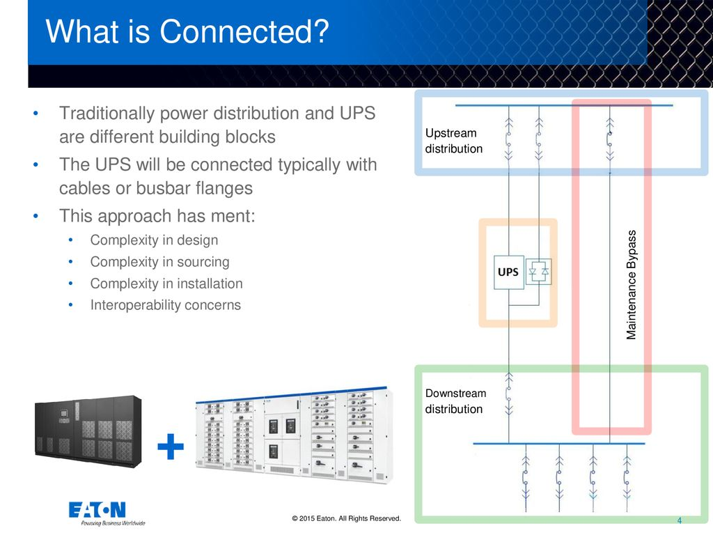 Eaton Connected The All In One Solution For Power Distribution And Apc Battery Backup Wiring Diagram What Is Traditionally Ups Are Different Building Blocks