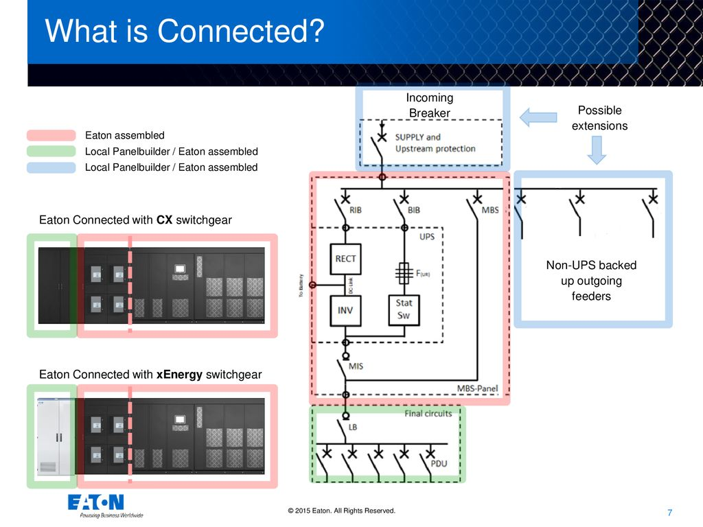 Eaton Connected The All In One Solution For Power Distribution And Circuit Diagram Additionally Ups Online On Battery Non Backed Up Outgoing Feeders