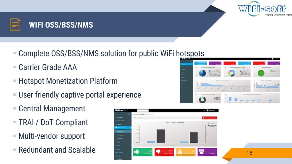 SMART CITY WIFI  - ppt download