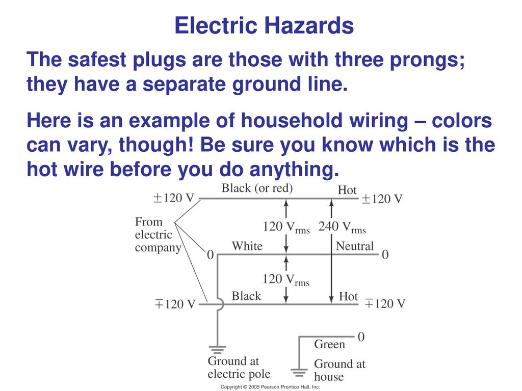 Dc Circuits Ppt Download House Wiring Ground Color 95 Electric