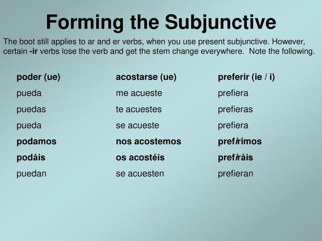 Present Subjunctive Learn It Practice It Master It Love It