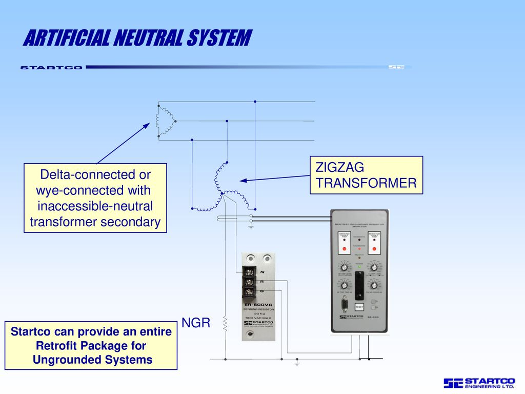 Neutral Grounding Resistor Monitor Ppt Download Transformer Wiring Diagram Artificial System