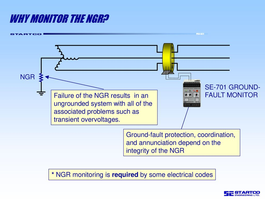 NGR monitoring is required by some electrical codes