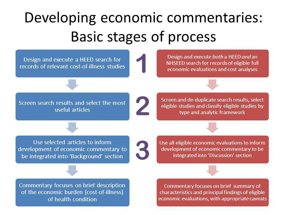 Developing economic commentaries: Basic stages of process
