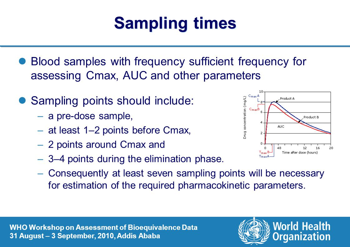 Sampling times Blood samples with frequency sufficient frequency for assessing Cmax, AUC and other parameters.