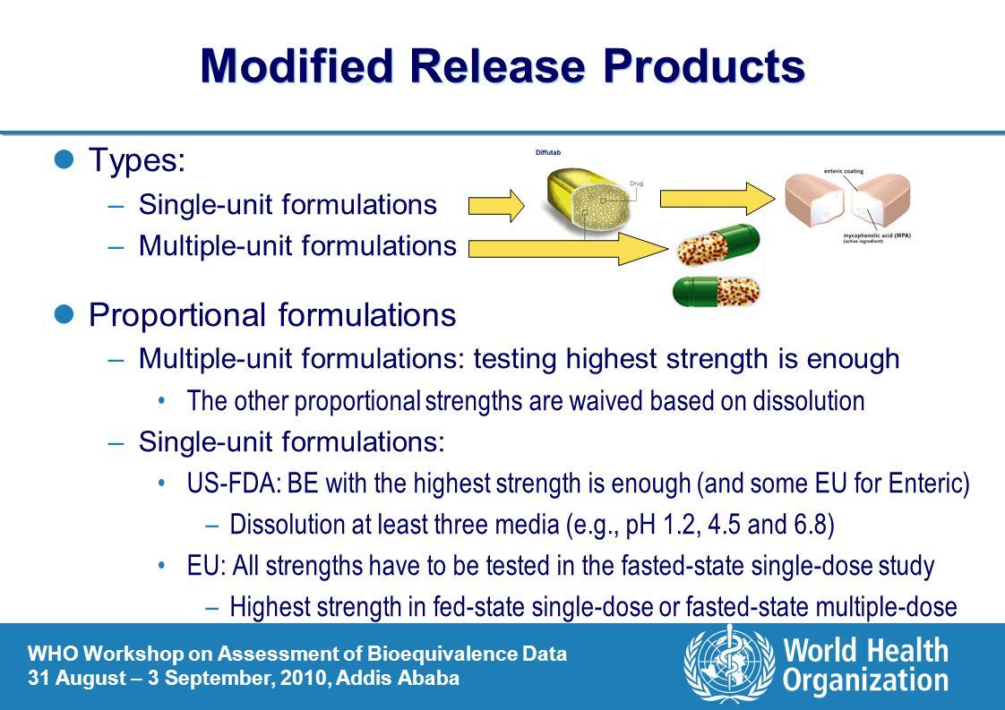 Modified Release Products