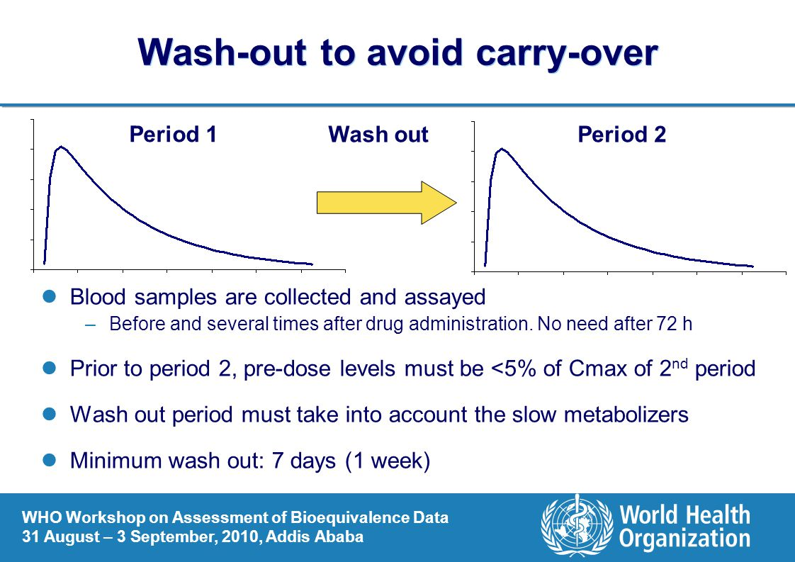 Wash-out to avoid carry-over