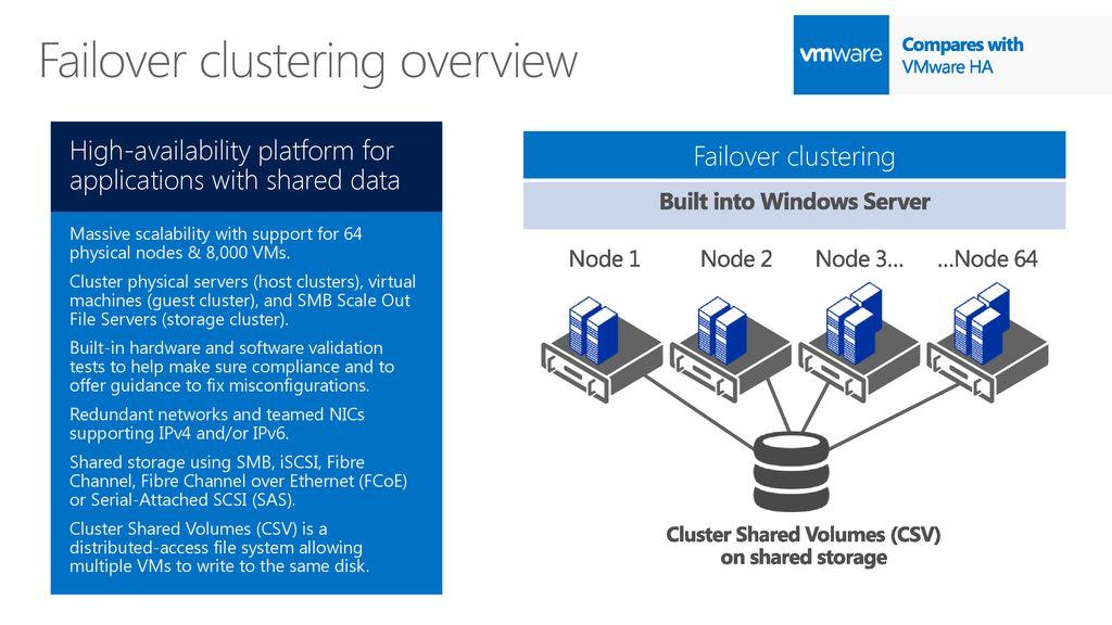 VMware Migration Technical data deck - ppt download