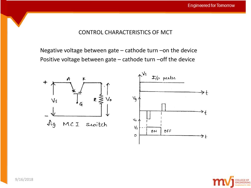 Subject Name Power Electronics Code 10ec73 Ppt Download Gate Turn Off Switch 24 Control Characteristics Of Mct