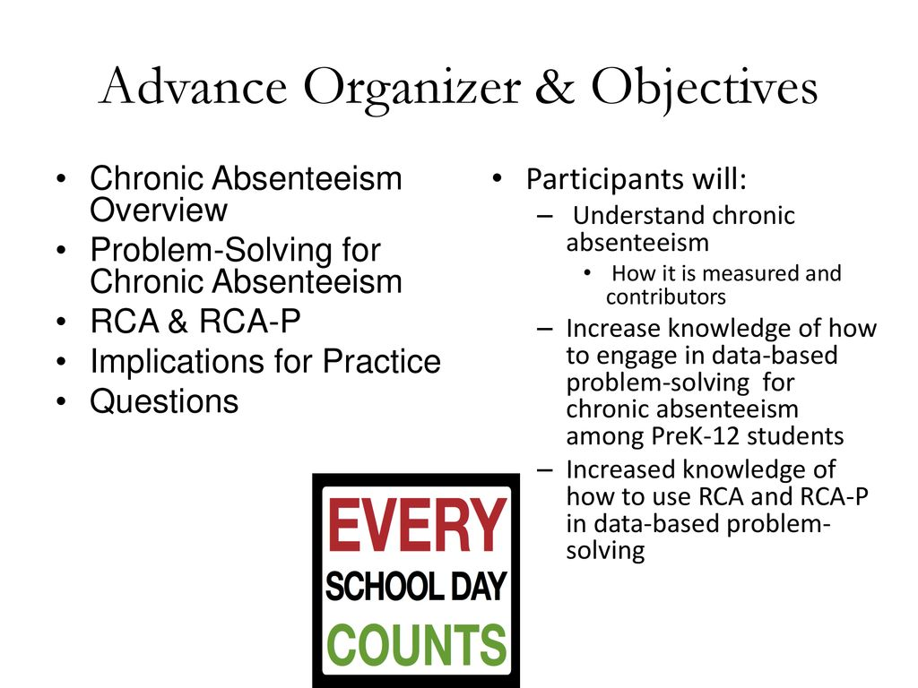 objectives of absenteeism