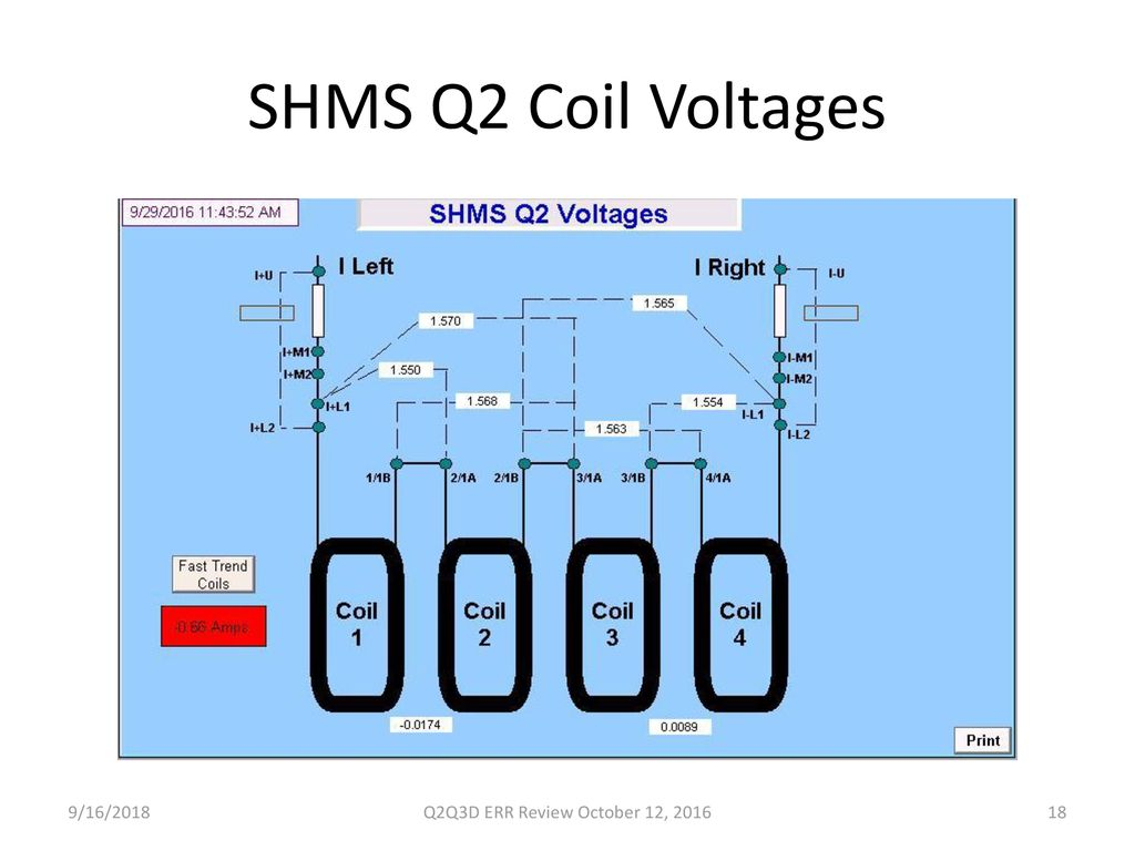 SHMS Q2Q3Dipole Acceptance Test Plans Operations and Lessons Learned ...