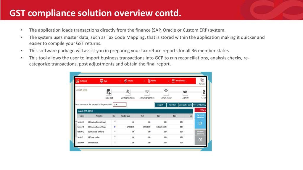 GST Compliance Solution (as part of Cash Management Services