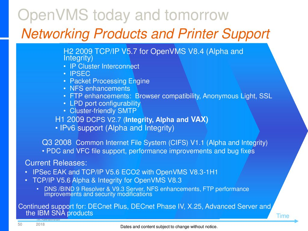 OpenVMS Strategy and Futures Paul Lacombe Director of