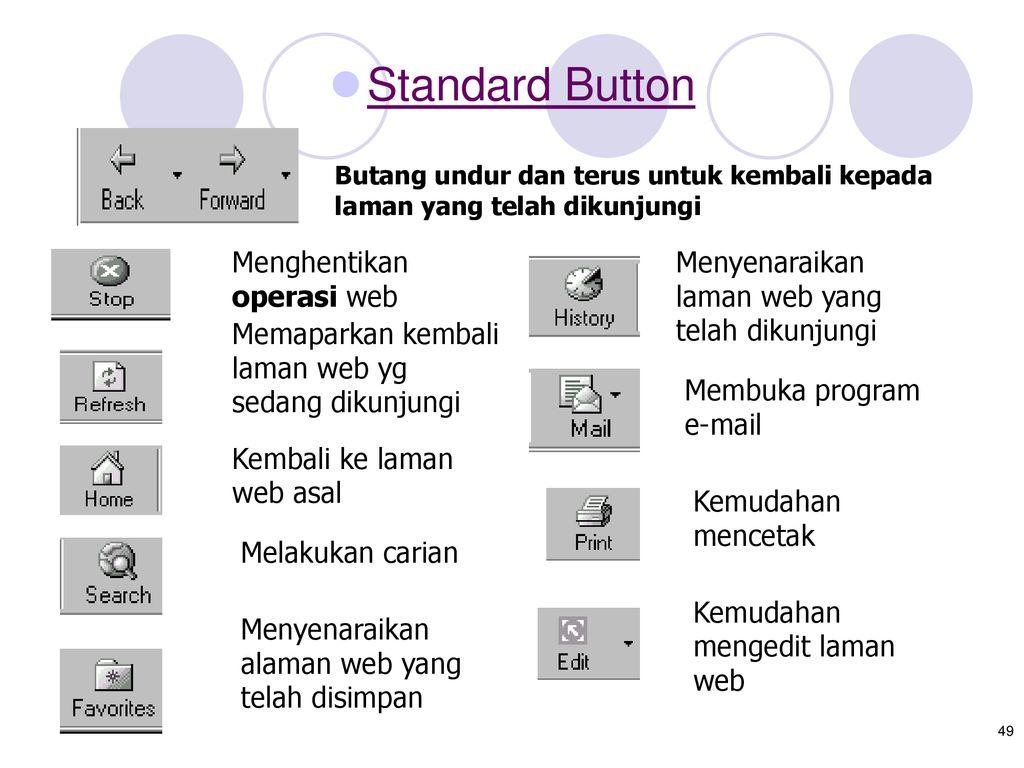 Internet Ppt Download Undur Masih Hidup 49 Standard Button Menghentikan Operasi Web Butang