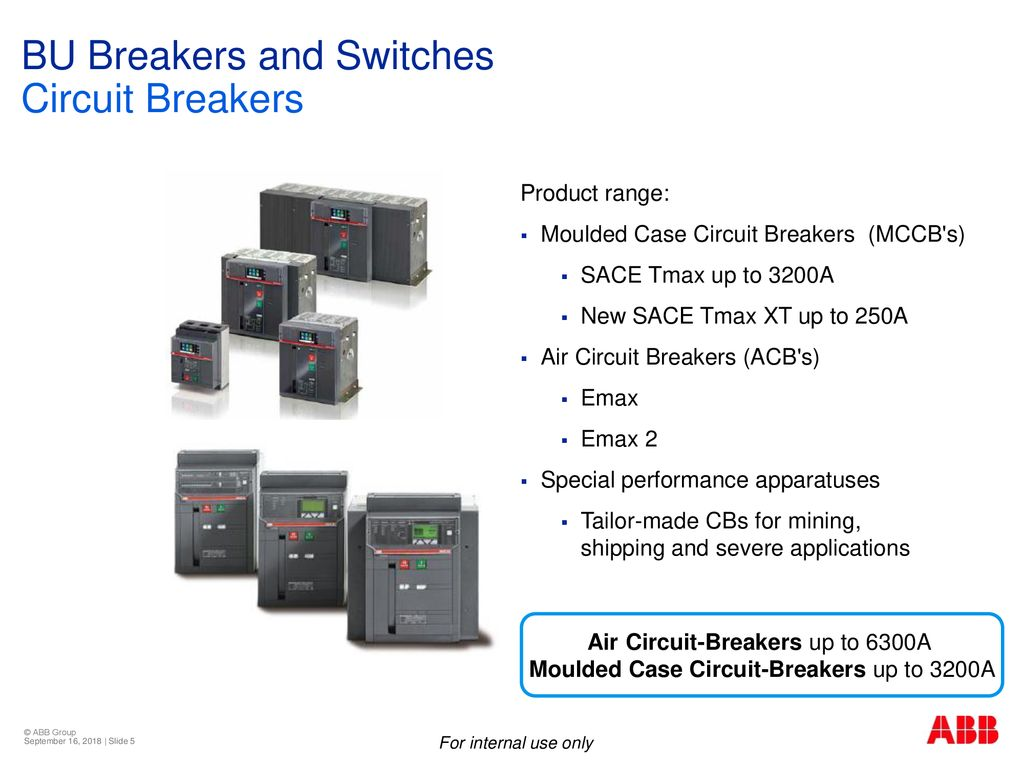Low Voltage Products BU Breakers and Switches - ppt download