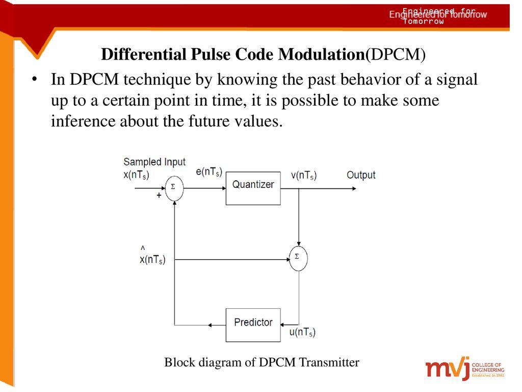 Subject Name: Digital Communication Subject Code:10EC61