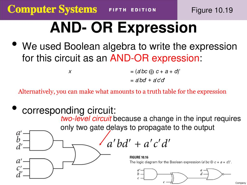 Chapter 10 Combinational Circuits Ppt Download Logic Diagram For Boolean Expression Figure And Or We Used Algebra To Write The This 65 Equivalent Circuit