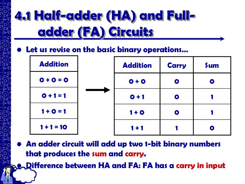 Function Of Combinational Logic Circuit Ppt Download The 8bit Ripple Adder Uses 8 Ofthese Full Circuits 41 Half Ha And Fa
