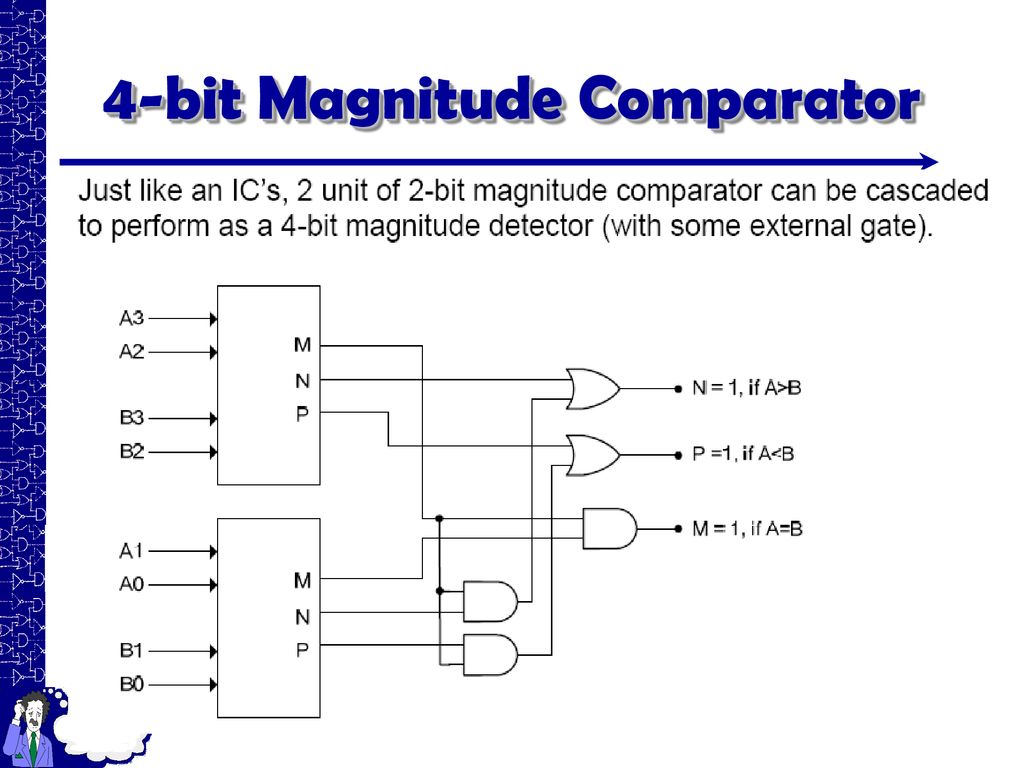 Function Of Combinational Logic Circuit Ppt Download 1 Bit Comparator Block Diagram 57 4 Magnitude