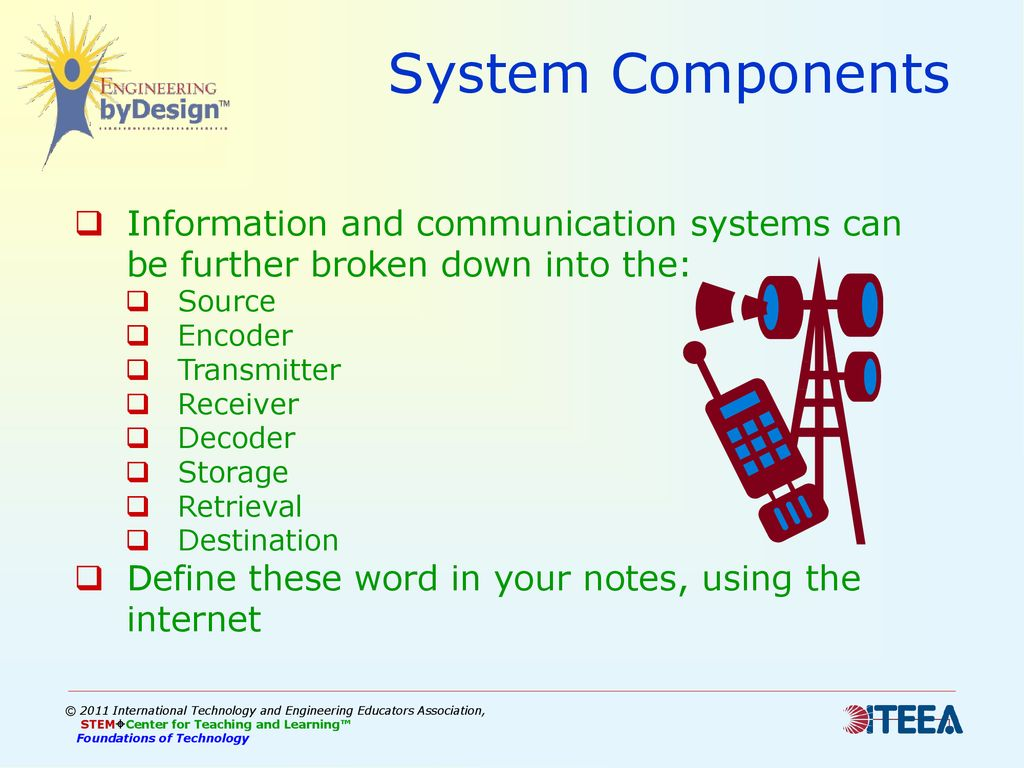 Information and Communication Unit 5, Lesson 4 Explanation
