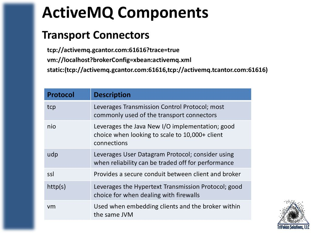 Introduction to ActiveMQ - ppt download