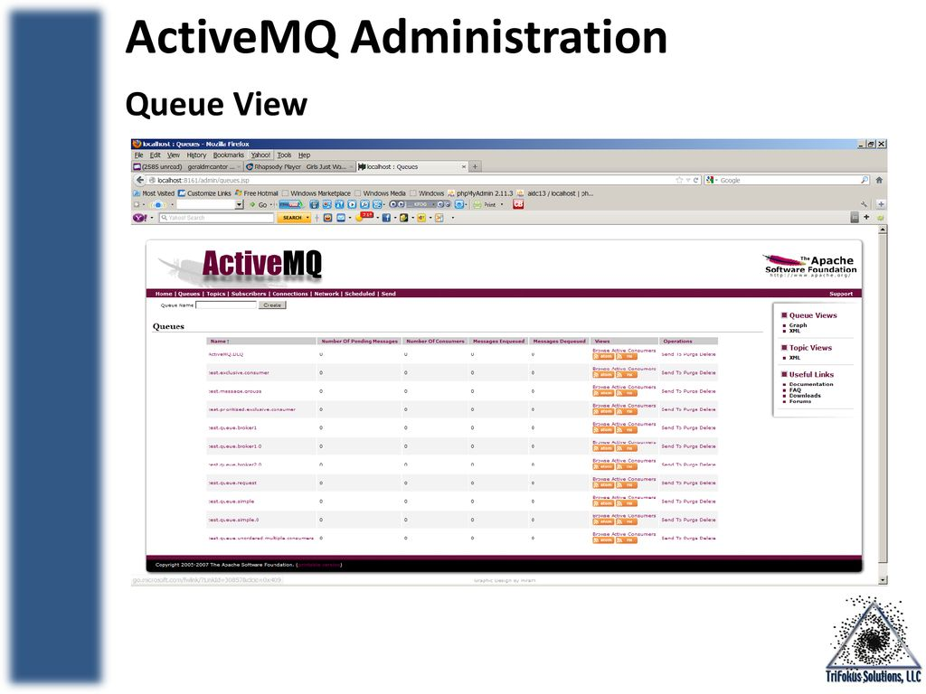 Activemq Download