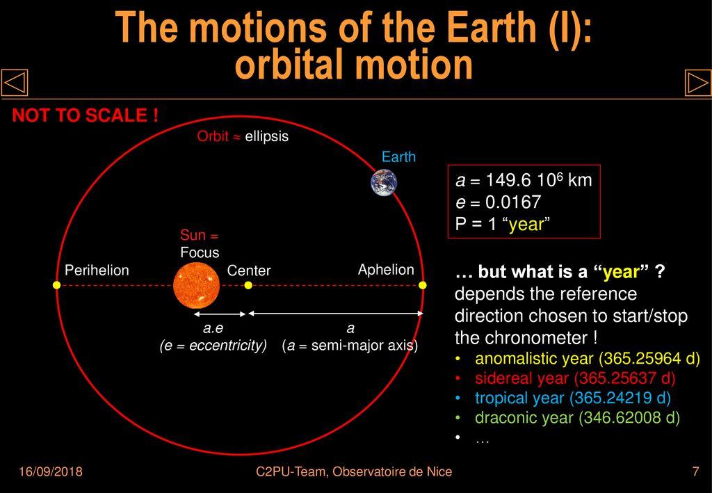 BASICS FOR ASTRONOMICAL OBSERVATIONS - ppt download