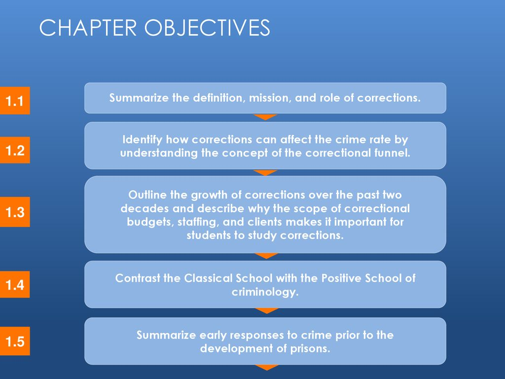 classical school of criminology definition