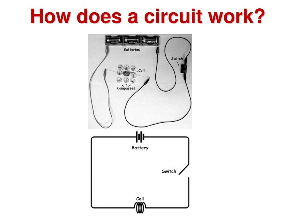 How does a circuit work We are going to get some hand-on experience,